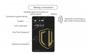 BitcoinistCoolWallet