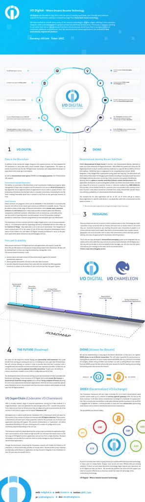 ioc_infographic_final_release