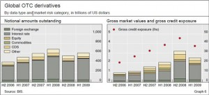 global-otc-derivatives
