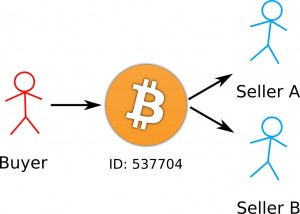Bitcoinist_Opt-in Replace-by-fee Bitcoin Double Spend