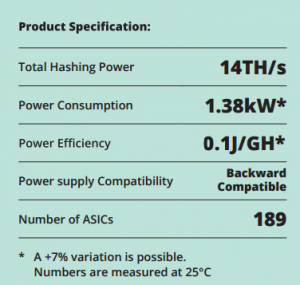 Antminer S9 Specifications