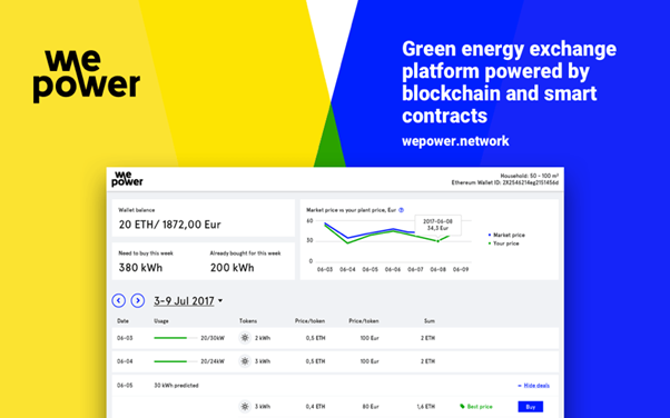 Buzz green energy exchange