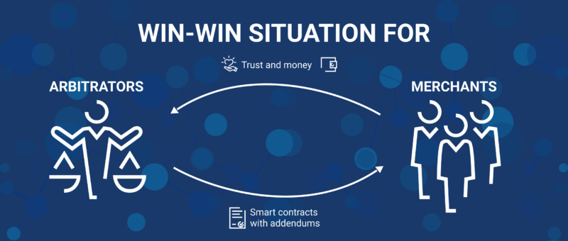 Confideal - A Win Win Situation