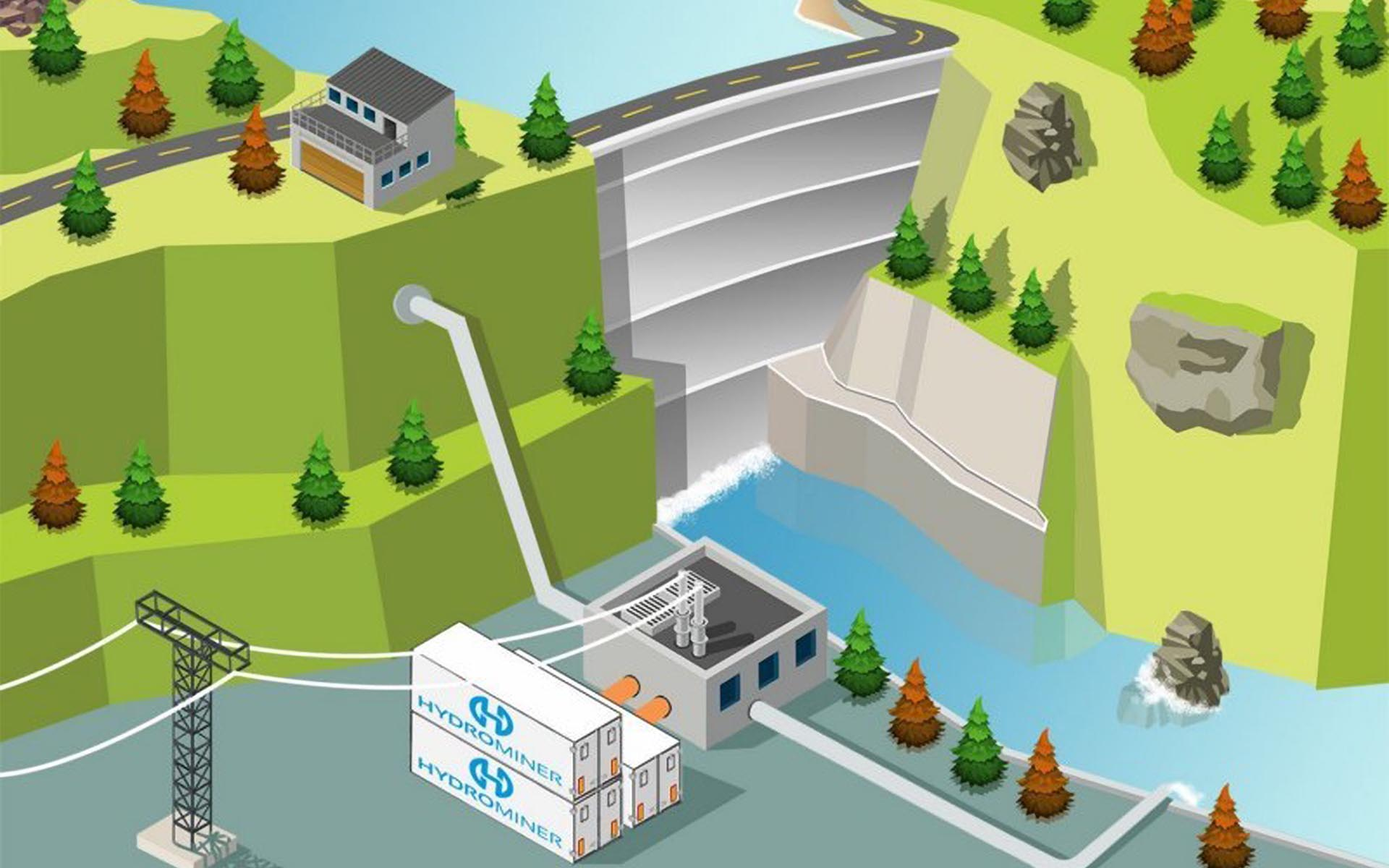 Announcement: HydroMiner ICO - the Eco-Friendly Mining Operation