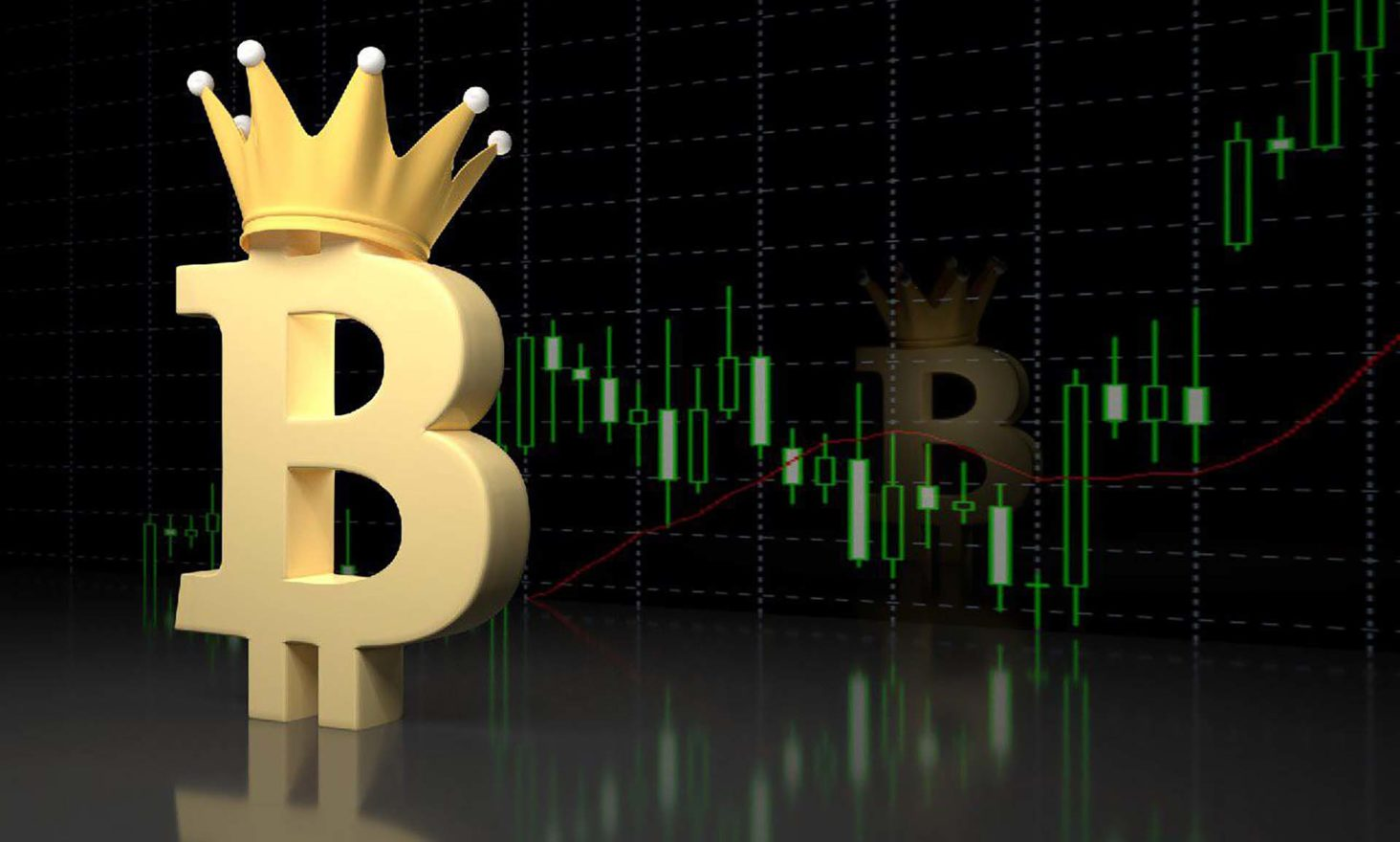 Despite Detractors Bitcoin Remains the Best Performing Currency