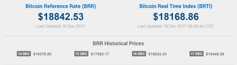 Bitcoin Reference Rate (BRR), and the Bitcoin Real-Time Index (BRTI)