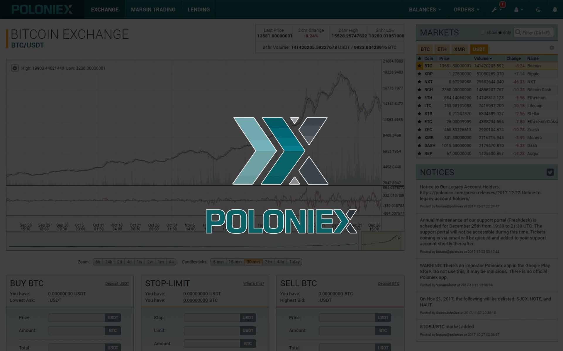 Everything You Need To Know About The New Poloniex Verification Policy