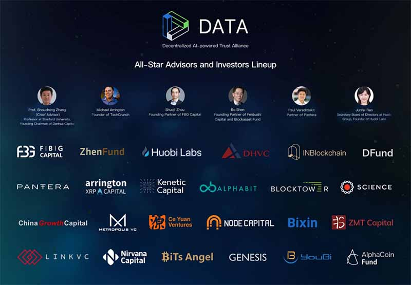 DATA Advisors