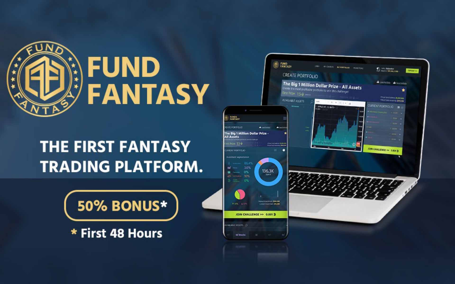 Of All The ICO's, FundFantasy Was Officially Chosen to Appear on 'Advancements' with Ted Danson Due To Business Concept Ingenuity