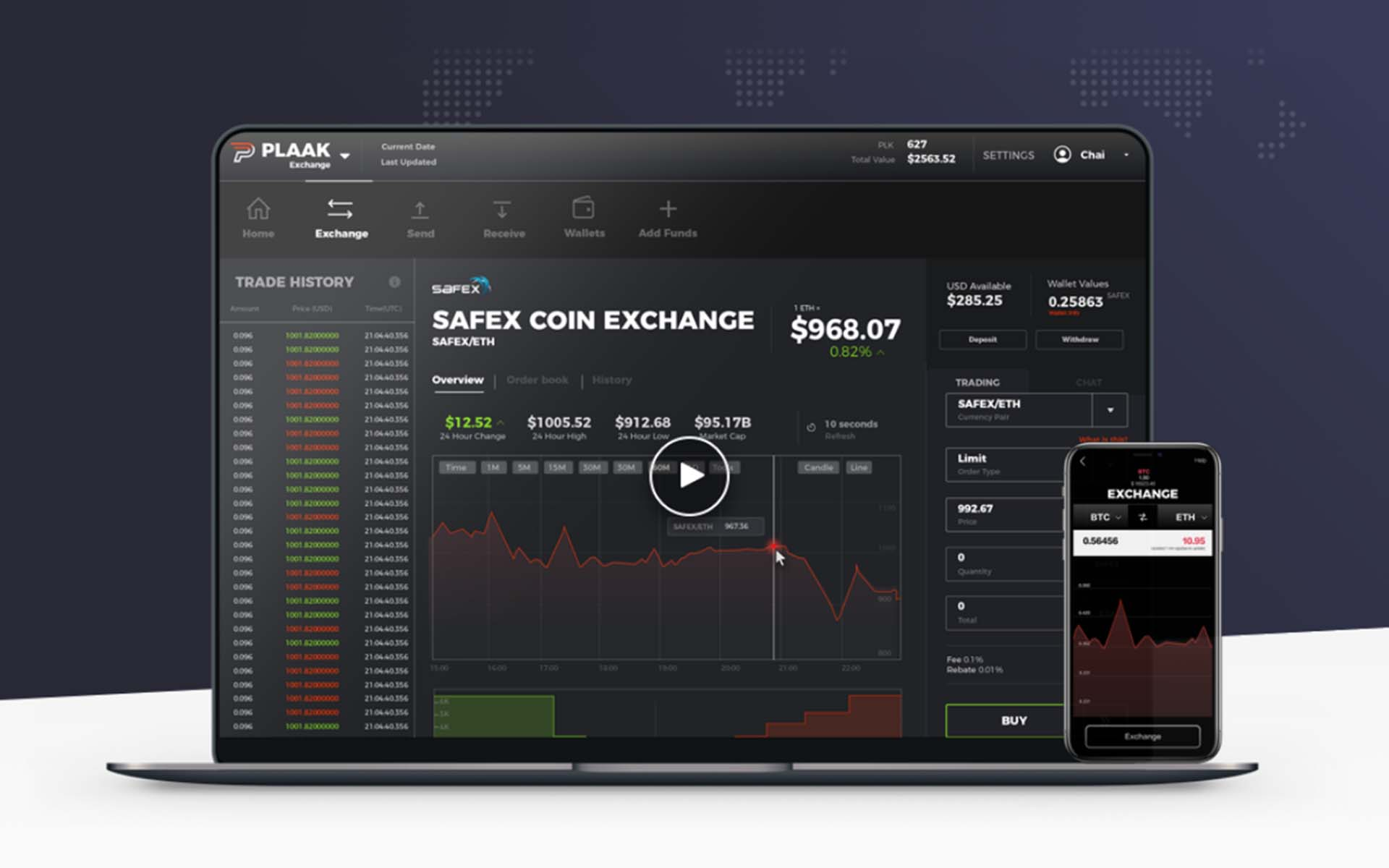 Plaak Is Pleased to Announce That Safex Will List Their Token on Our up and Coming Plaak Exchange.