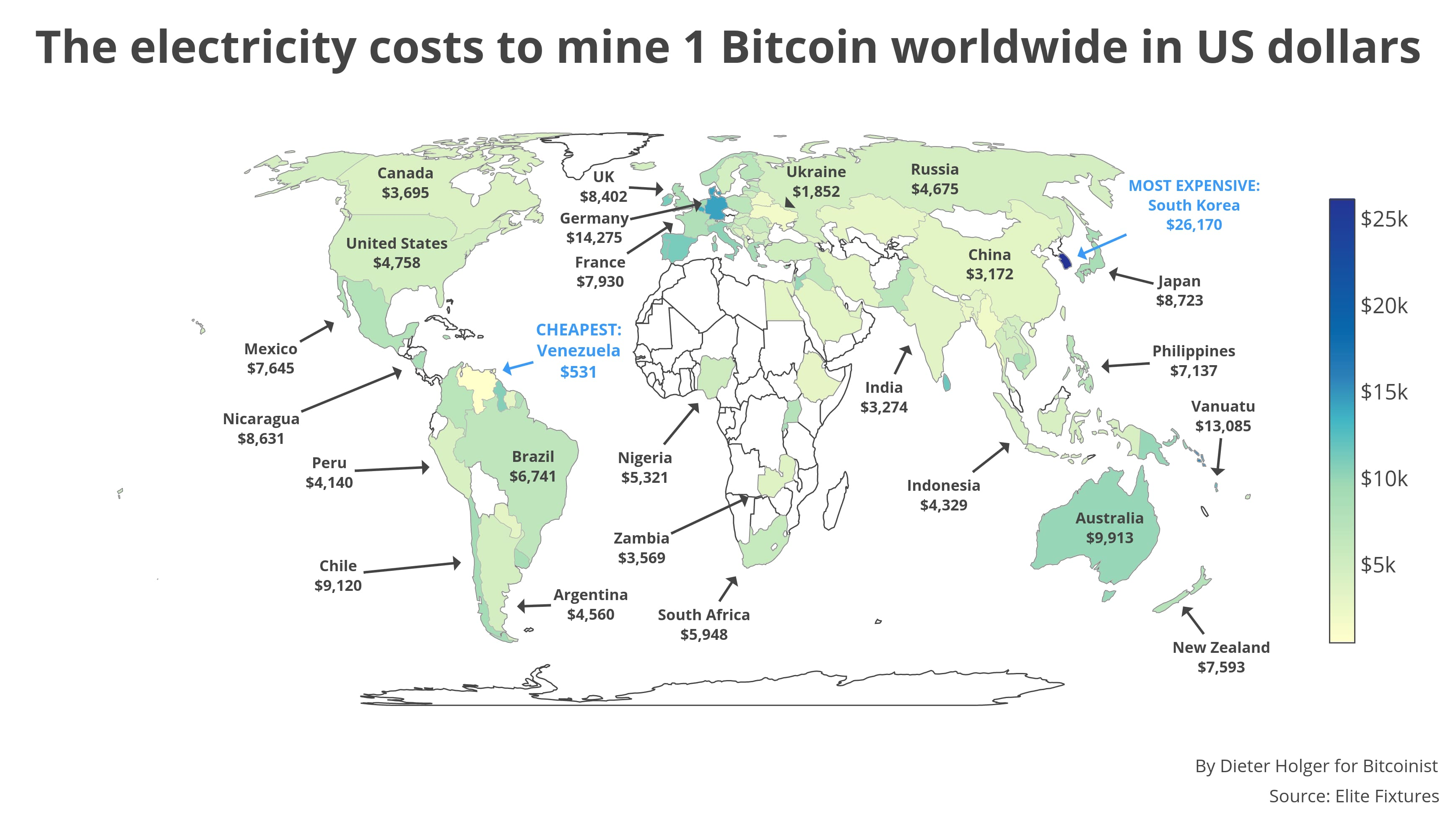Bitcoin Mining Electricity Costs