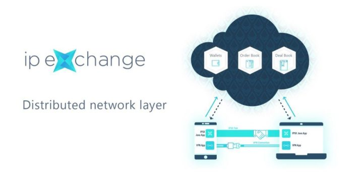 IPSX - Keeping the Internet Open and Accessible