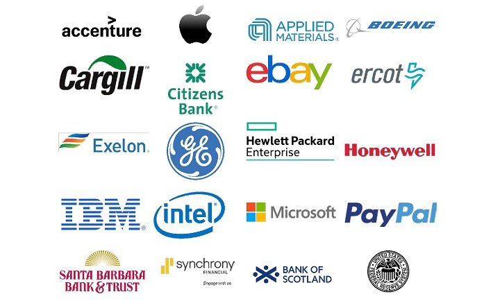 Companies supposedly associated with TBIS