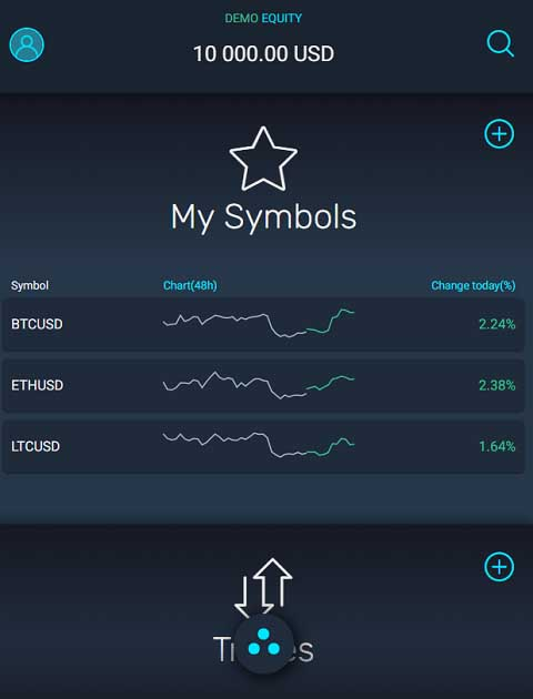 SFX Mobile Trading Features