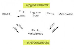 Spell_ofOrbital_1_article_Bitcoinist