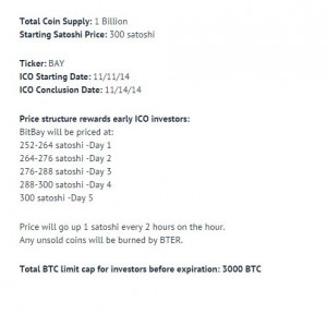 BitBay_article_news_2_Bitcoinist