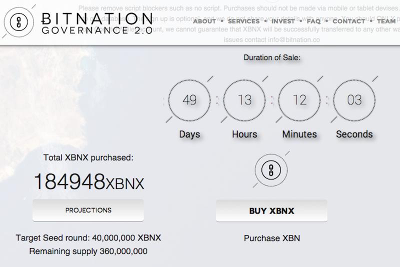 BitNation's crowdsale progress as of Thursday, November 20.