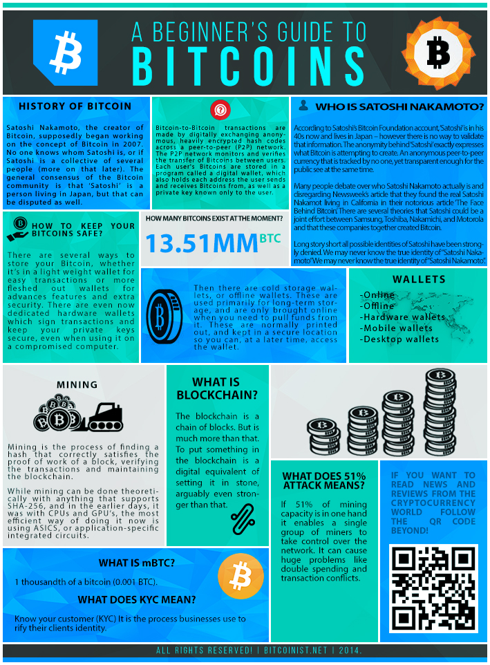 bitcoin_infographic