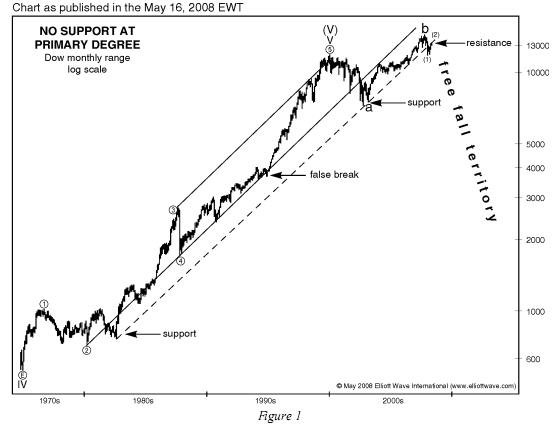 Bitcoinist_predicting the price of bitcoin