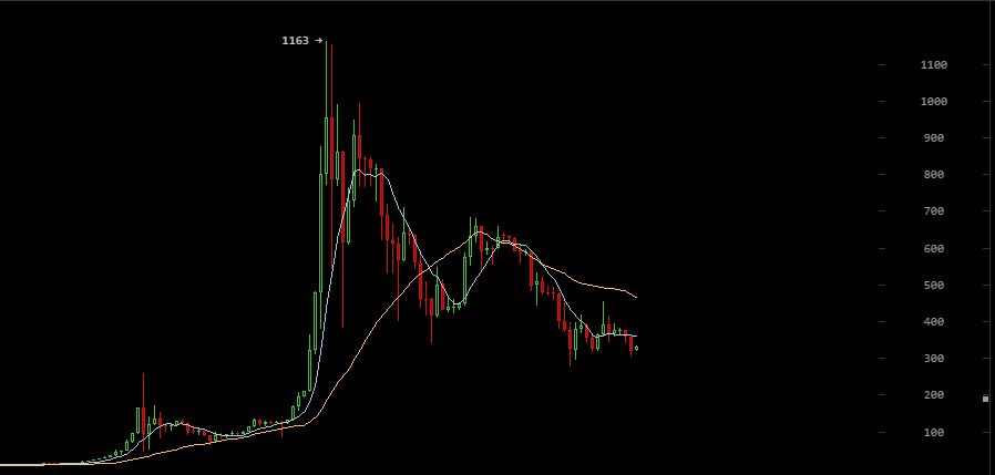 Price_chart_Bitcoin_Bitcoinist