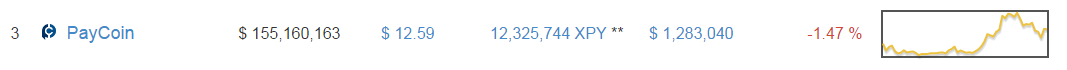 paycoin_cmc_bitcoinist_12/30/2014