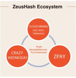 Zeushash_Bitcoinist
