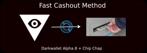 ATM Tool