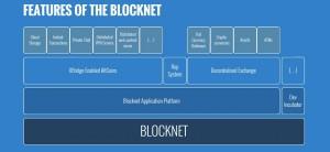 Blocknet_article_interview_2_Bitcoinis