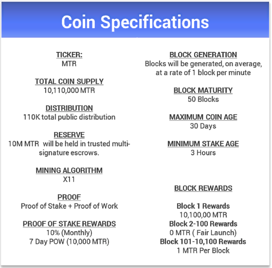 Source: MasterTraderCoin Whitepaper