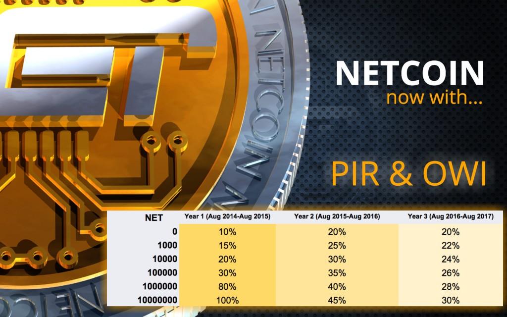 Netcoin PIR_OWI