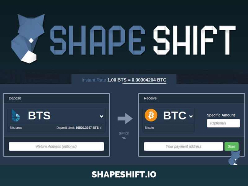Image result for Shapeshift coin