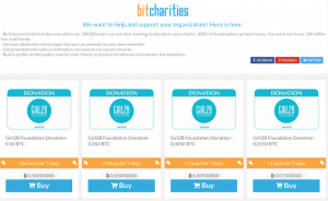 Bitcharities Brings Nonprofits to the Cryptocurrency Industry
