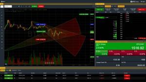 Bitcoinist_MrGekko_BTCChina_Trading