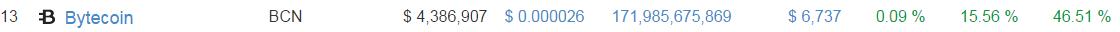 bytecoin_market