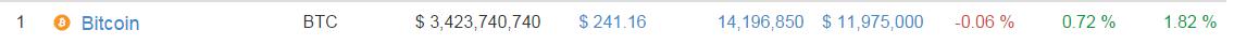 Bitcoin_5/24/2015