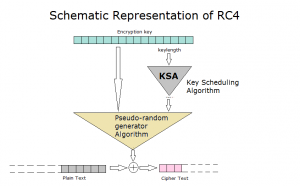Bitcoinist_RC4 Schematic