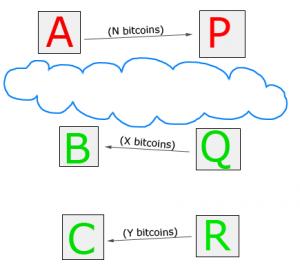 Bitcoinist_Bitcoin Mixing