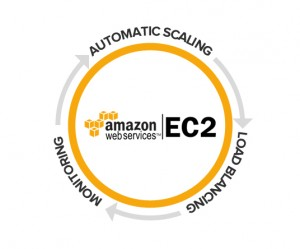 Bitcoinist_Amazon EC2