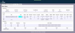 Antminer S7 Status Screen