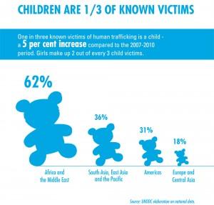 cc2015_human_trafficking_children