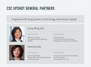 Bitcoinist_CSC Upshot Partners