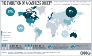 cashless_society.infographic