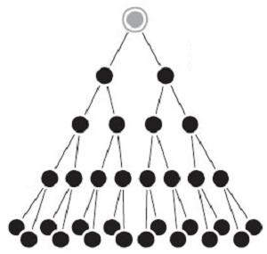Bitcoinist_DoubleCloud.pw Ponzi Scheme