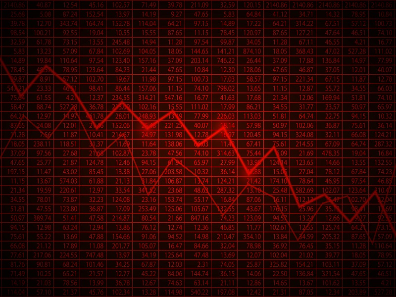 Bitcoinist_Financial Red Charts