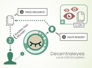 decentraleyes