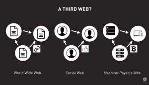 3rd_web