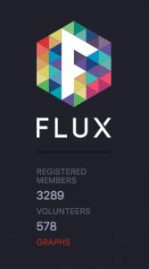 Flux Party Logo blockchain