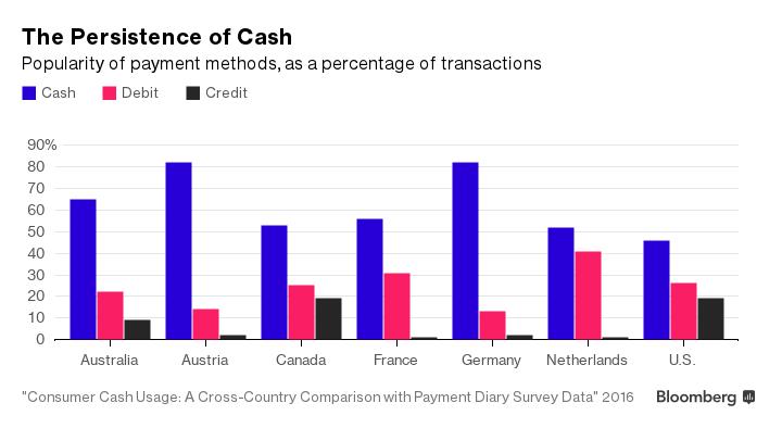 bitcoinist_cash_study