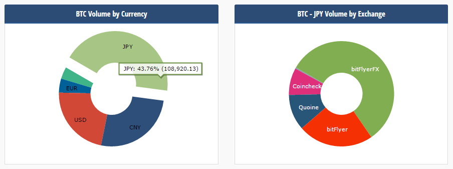 bitcoinist_jpy_volume_09_feb