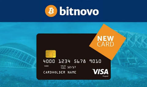 Bitnovo Visa Card